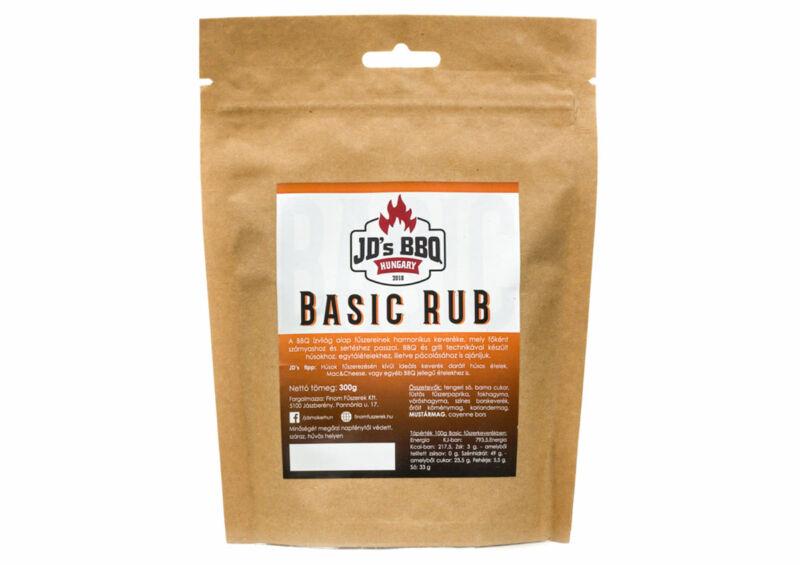 Basic Rub